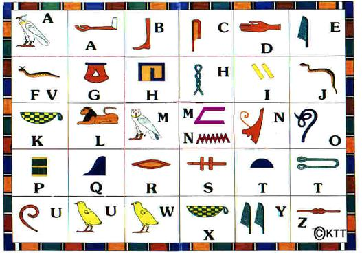 Go Back > Gallery For > Hieroglyphics Symbols Chart